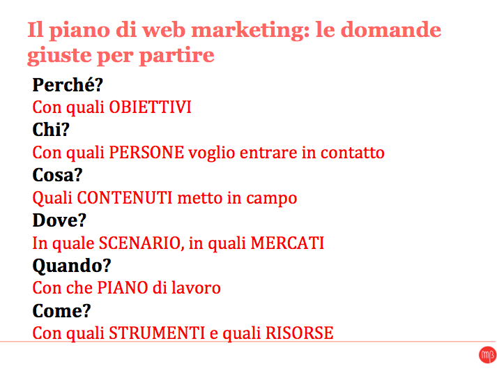 pianodiwebmarketingdomande